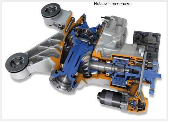 Haldex 5